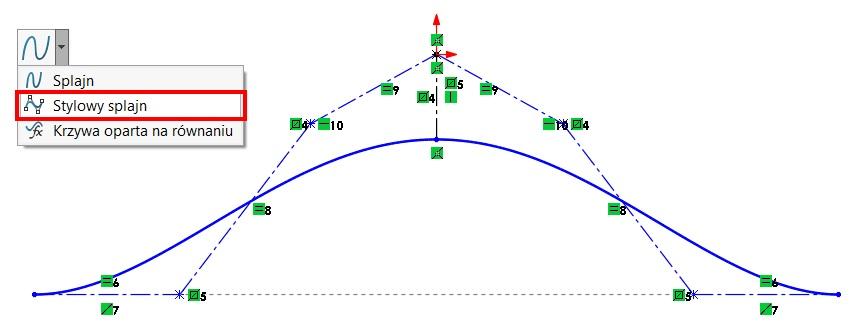 symetryczny splajn